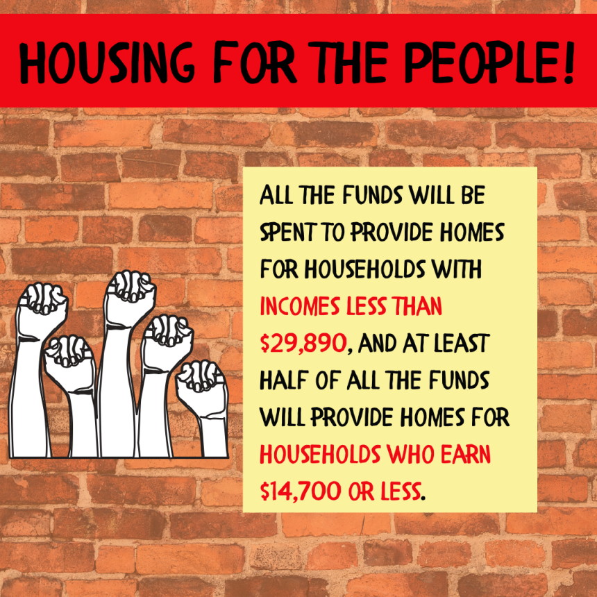 Housing for the Future!